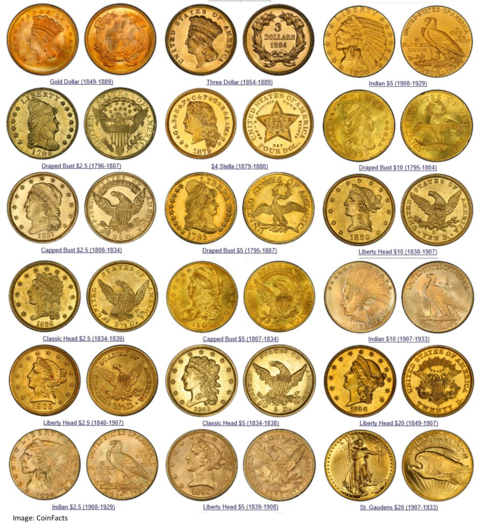 sell coins wilmington nc coin dealer