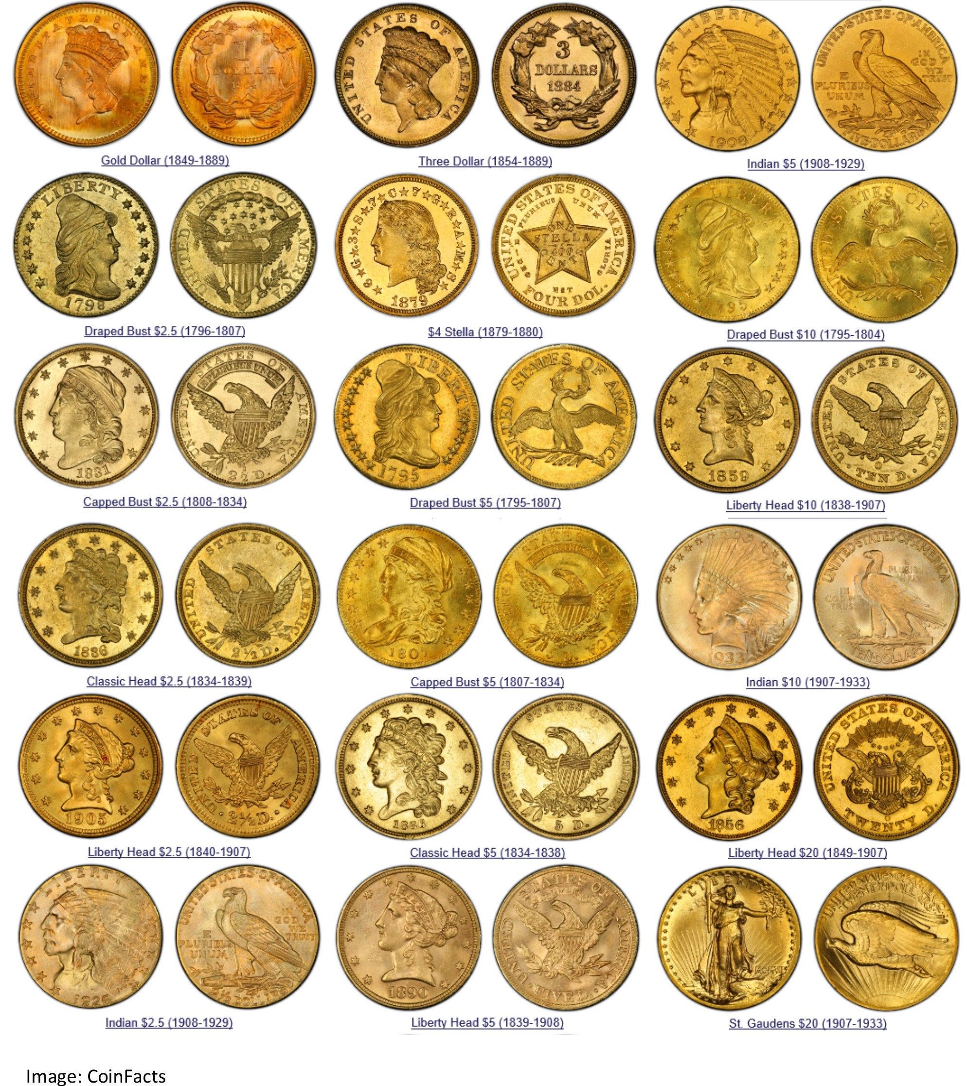 Where to sell coins 24